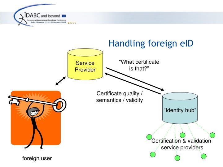 Handling foreign eID