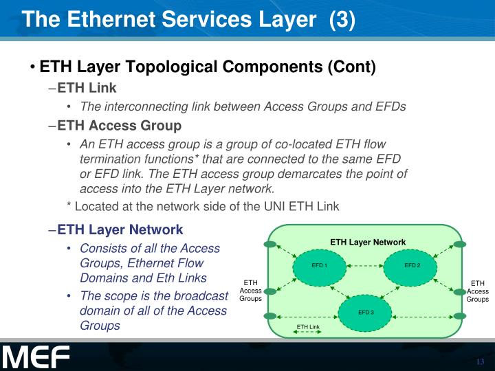 The Ethernet Services Layer  (3)