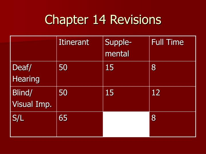 Chapter 14 Revisions