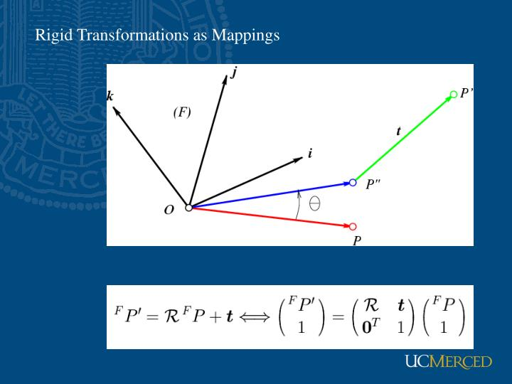 Rigid Transformations as Mappings