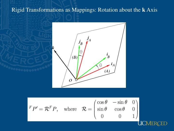 Rigid Transformations as Mappings: Rotation about the
