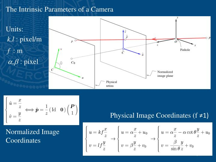 The Intrinsic Parameters of a Camera
