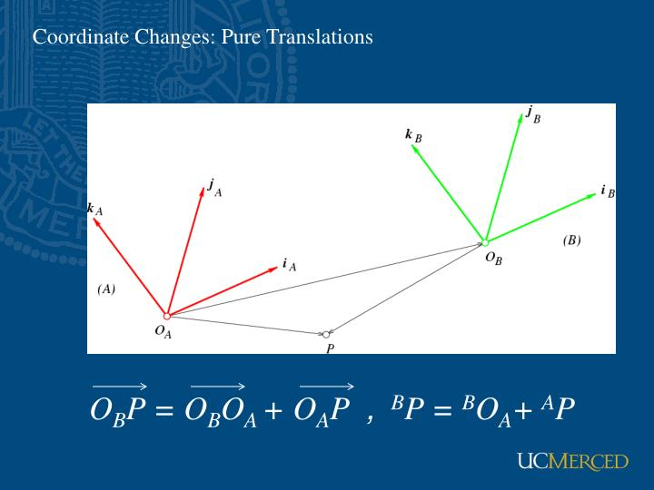 Coordinate Changes: Pure Translations