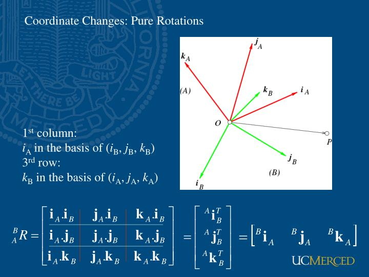 Coordinate Changes: Pure Rotations