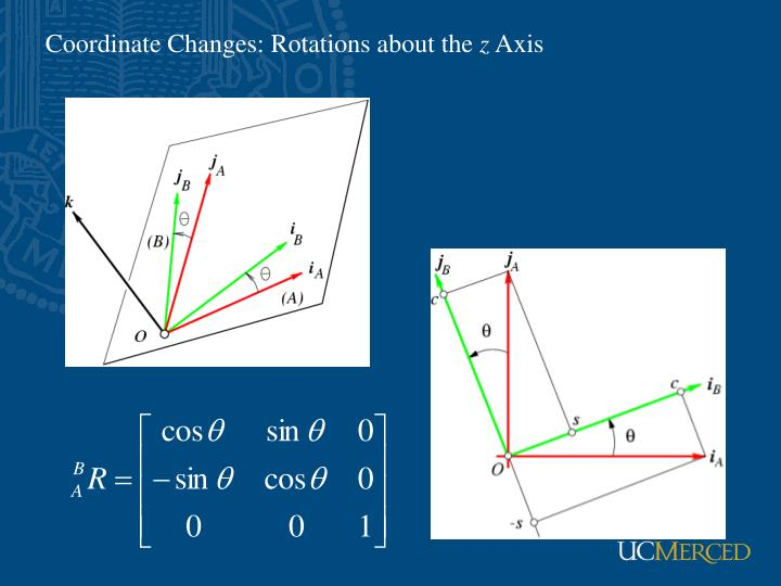 Coordinate Changes: Rotations about the