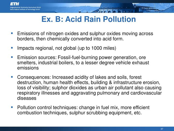 Ex. B: Acid Rain Pollution