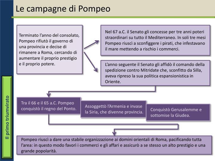 Le campagne di Pompeo