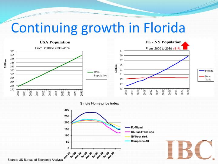 Continuing growth in Florida