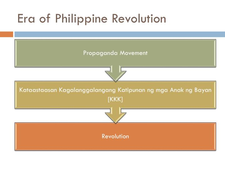 Era of Philippine Revolution