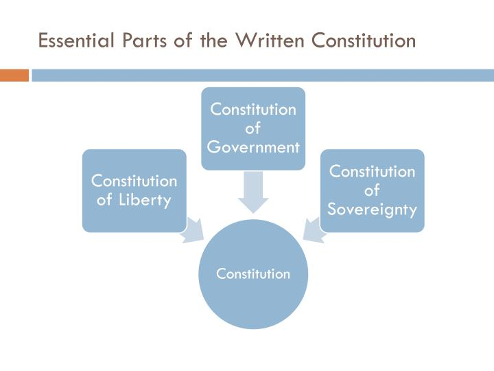 Essential Parts of the Written Constitution