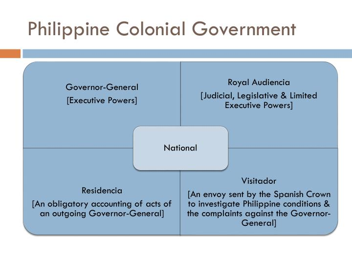 Philippine Colonial Government