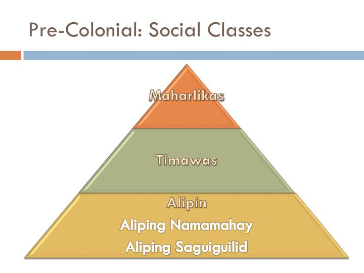 Pre-Colonial: Social Classes