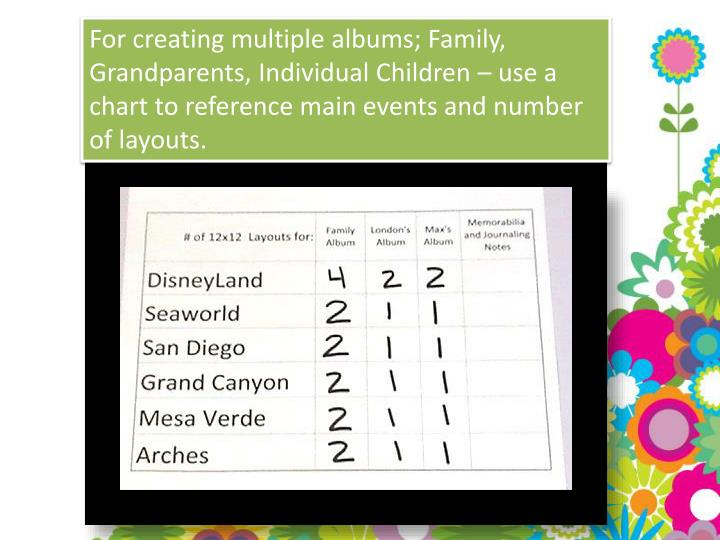 For creating multiple albums; Family, Grandparents, Individual Children – use a chart to reference main events and number of layouts.