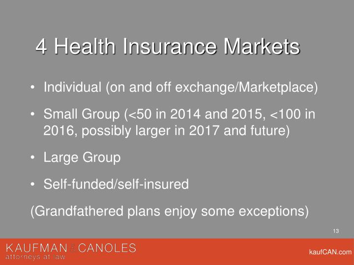 4 Health Insurance Markets