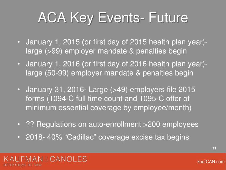 ACA Key Events- Future