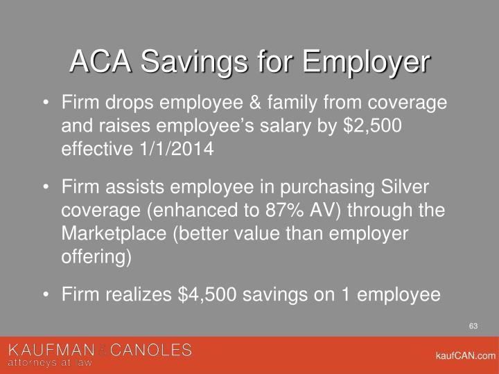 ACA Savings for Employer