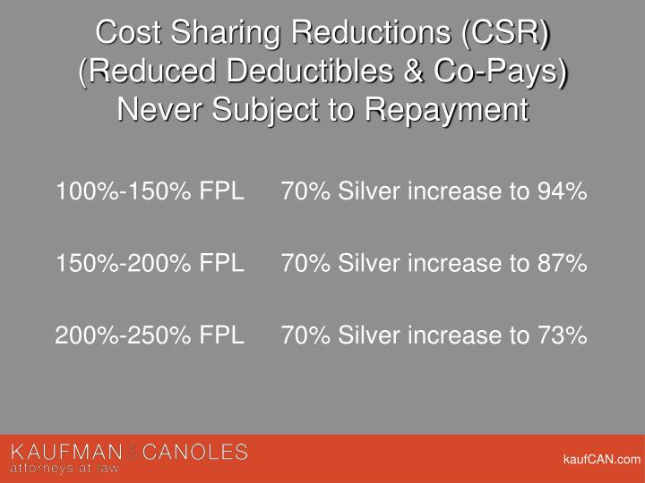 Cost Sharing Reductions (CSR)