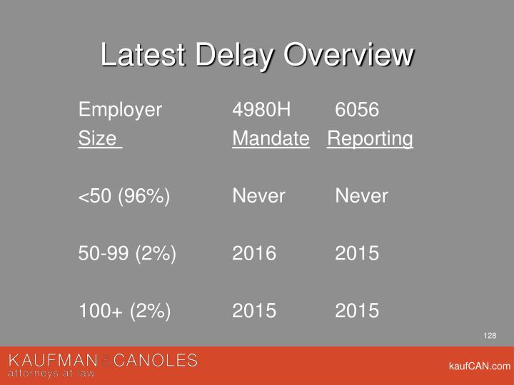 Latest Delay Overview