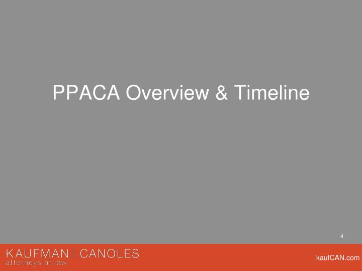 PPACA Overview & Timeline
