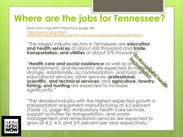 Where are the jobs for Tennessee?