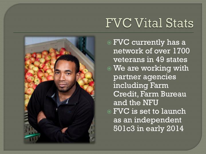 FVC Vital Stats