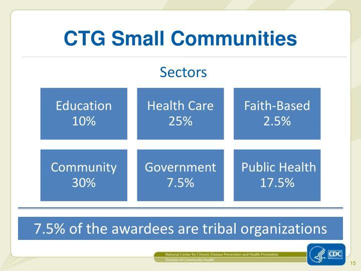CTG Small Communities