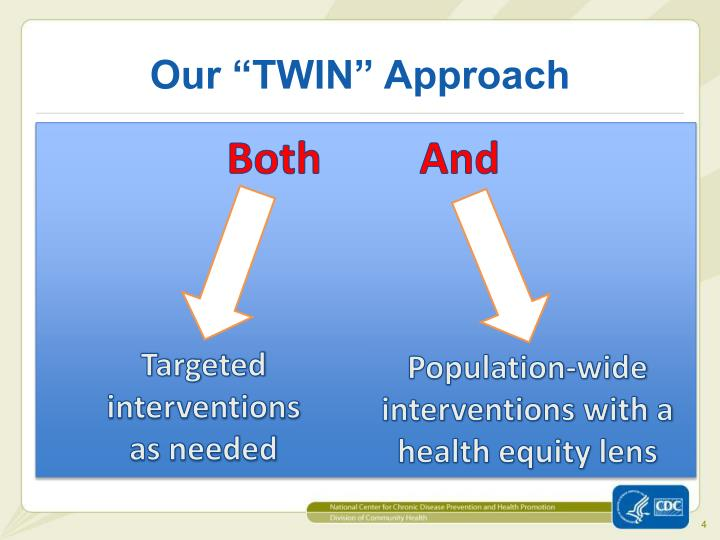"""Our """"TWIN"""" Approach"""