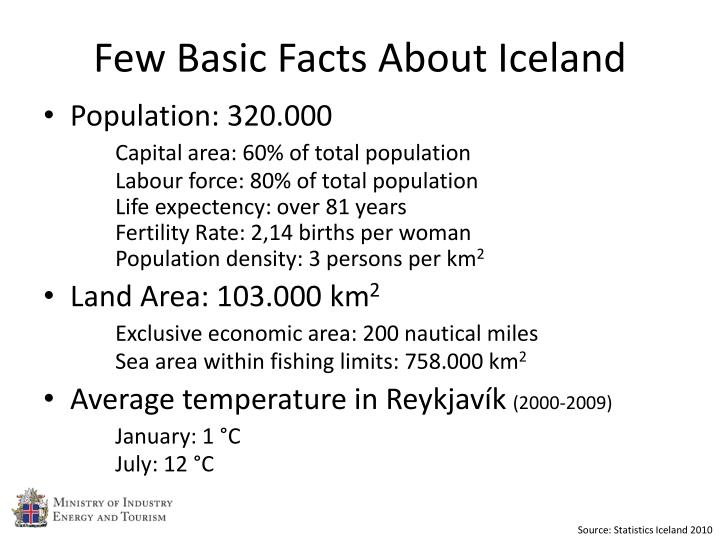 Few Basic Facts About Iceland