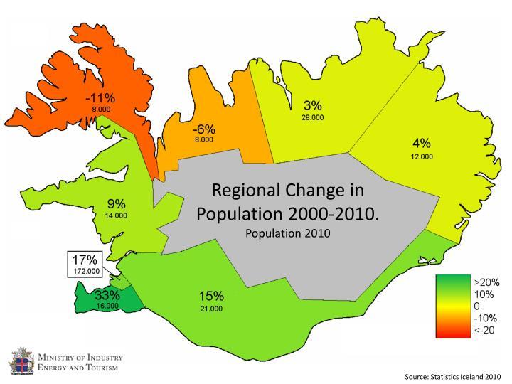 Regional Change in Population 2000-2010.