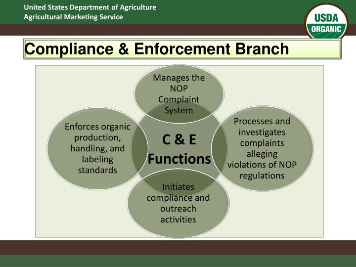 Compliance & Enforcement Branch