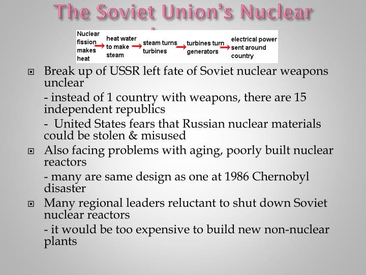 The Soviet Union's Nuclear Legacy