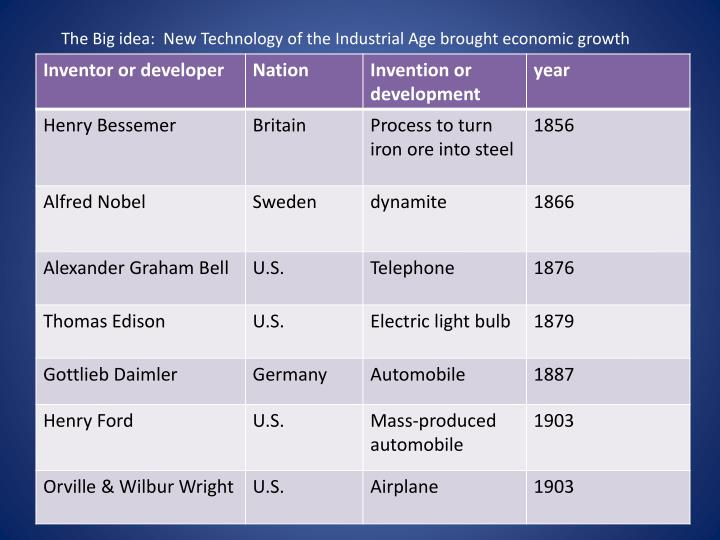 The Big idea:  New Technology of the Industrial Age brought economic growth