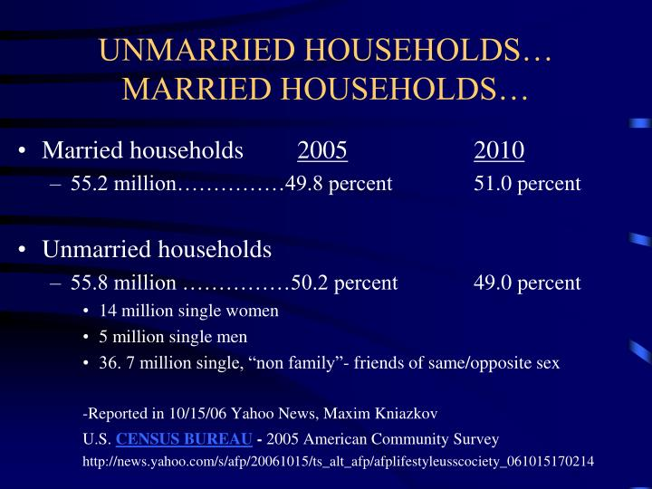UNMARRIED HOUSEHOLDS…