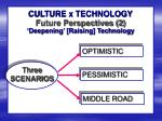 deepening raising technology