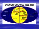 eva conferences 1990 2007