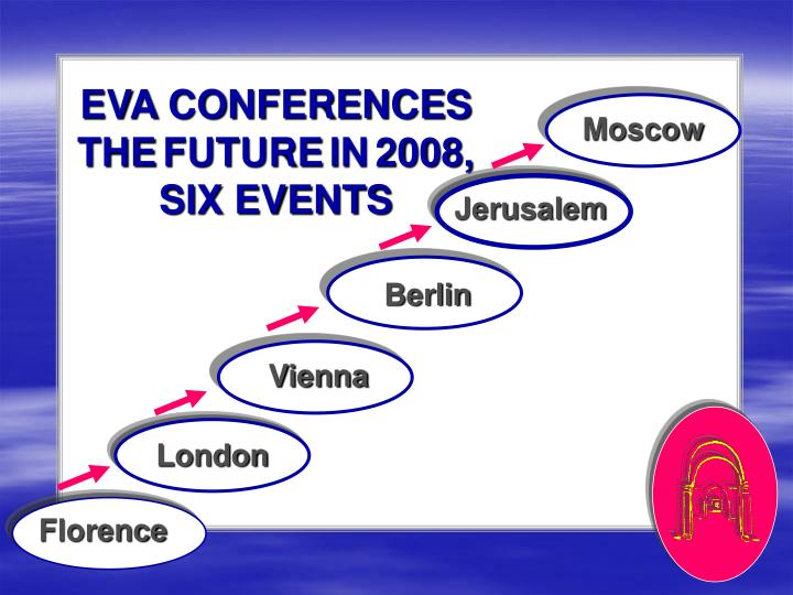 EVA CONFERENCES THE
