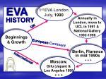 eva history