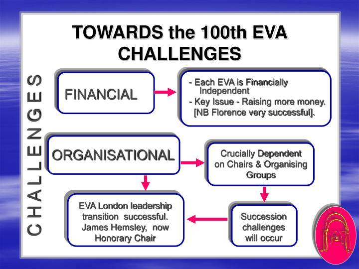 TOWARDS the 100th EVA
