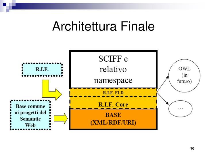 Architettura Finale