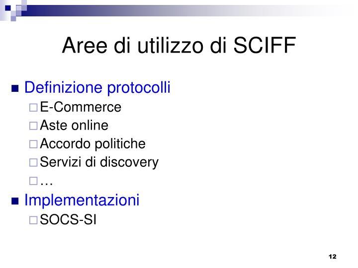 Aree di utilizzo di SCIFF
