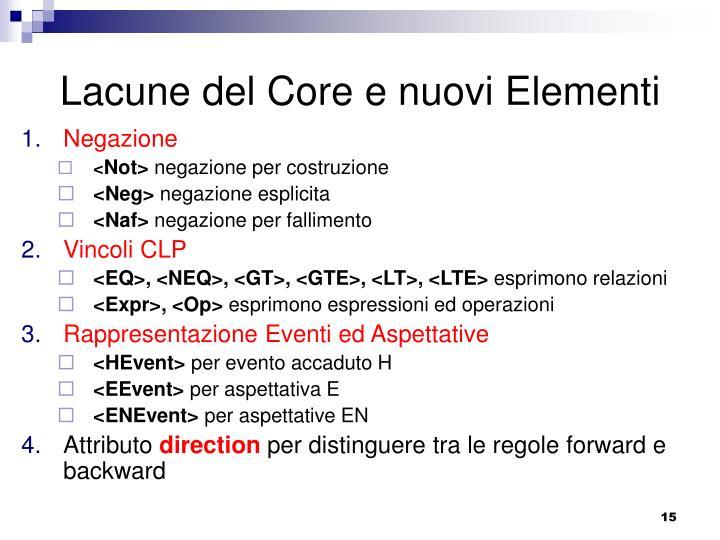 Lacune del Core e nuovi Elementi