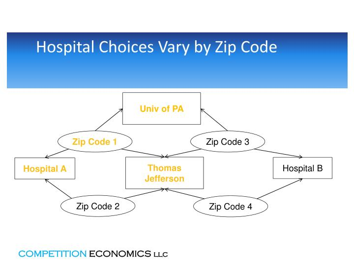 Hospital Choices Vary by Zip Code