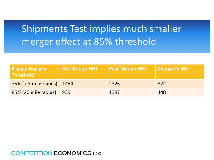 Shipments Test implies much smaller merger effect at 85% threshold