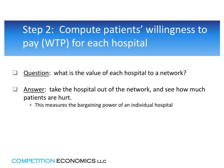 Step 2:  Compute patients' willingness to pay (WTP) for each hospital