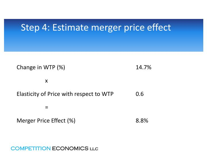Step 4: Estimate merger price effect