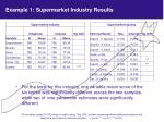 example 1 supermarket industry results