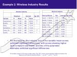 example 2 wireless industry results