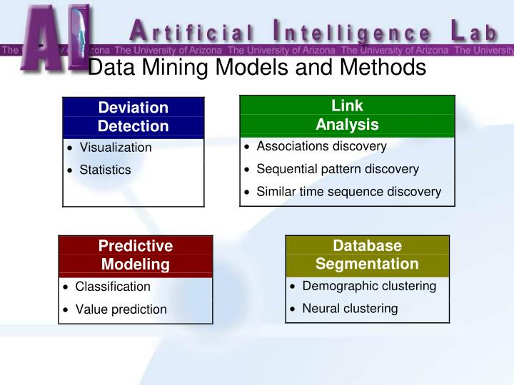Data Mining Models and Methods