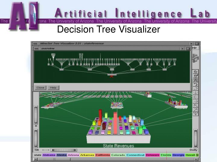 Decision Tree Visualizer