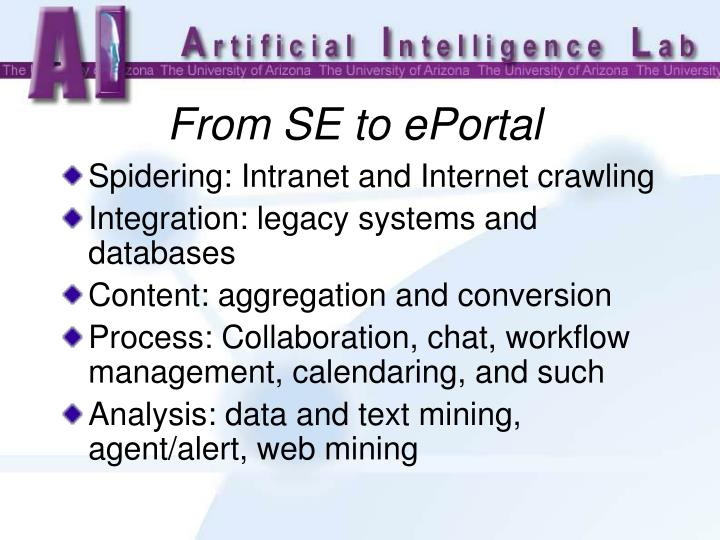Spidering: Intranet and Internet crawling